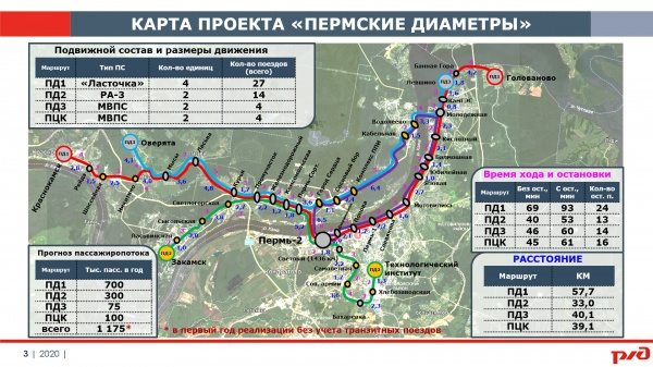 Презентована схема пермского наземного метро